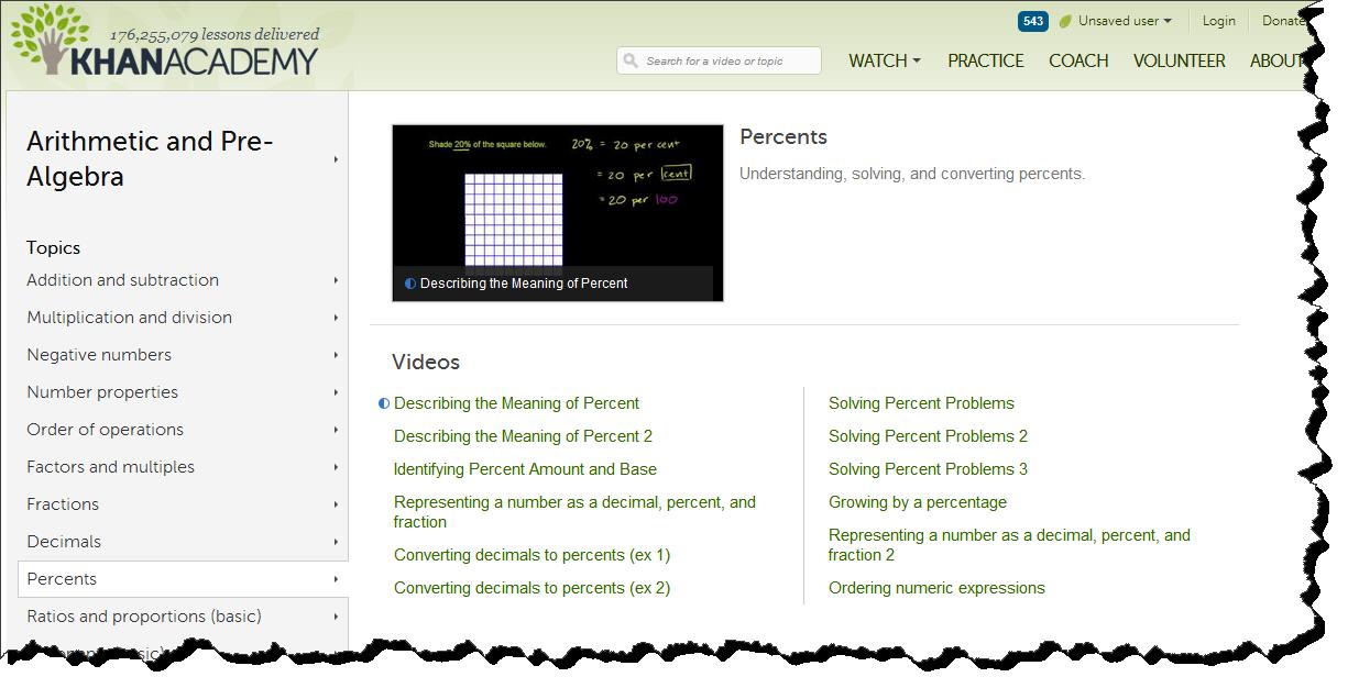 Lär dig om procenträkning och annan viktig matematik hos Khan Academy