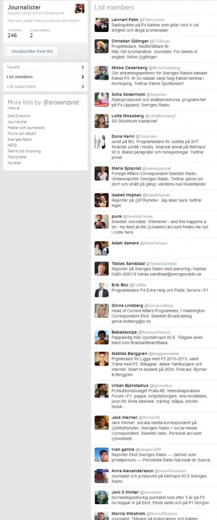 Att många journalister har Twitterkonton visas om inte annat av de många listor som finns över journalister med Twitterkonton.