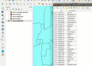 IV QGIS croppa distrikt med tabell